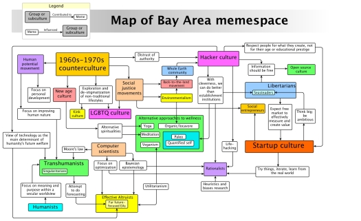 bay-area-memespace1